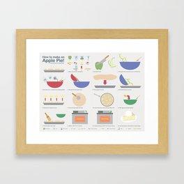 How to Make an Apple Pie Framed Art Print