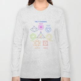 The seven chakras of the human body with their names Long Sleeve T-shirt