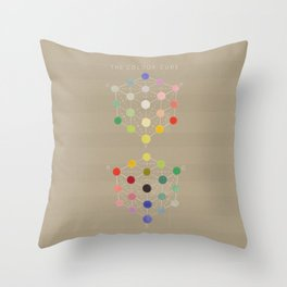 Illustration from the Manual of the science of colour by W. Benson, 1871, Remake, vintage wash Throw Pillow