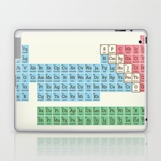 Tasty Table Laptop & iPad Skin