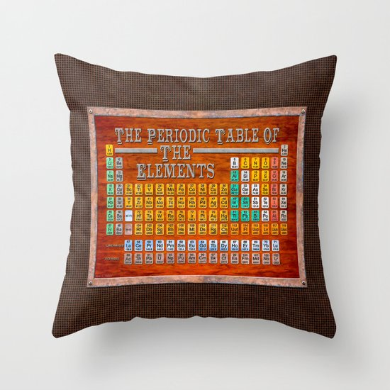 Vintage Industrial Periodic Table Of The Elements Throw Pillow by Mark E Tisdale  Society6