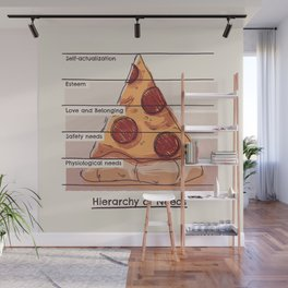 Hierarchy of Needs Wall Mural