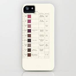 Werner's nomenclature of colour iPhone Case