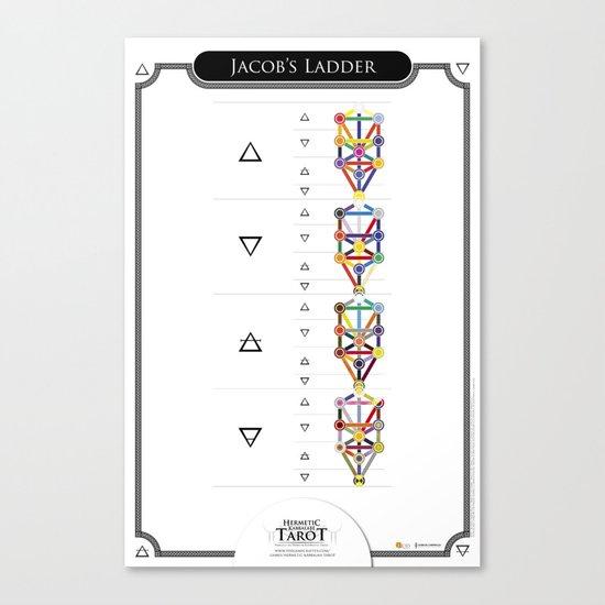 Jacob´s Ladder Canvas Print