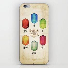 Legend of Zelda - The Rupees of Hyrule Kingdom Guide iPhone Skin