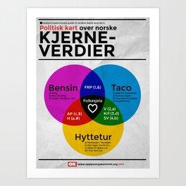 Politisk kart over norske kjerneverdier Art Print