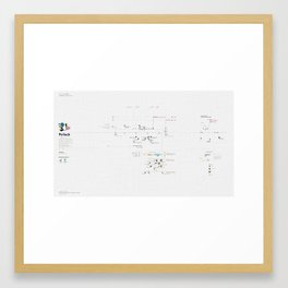 Visualising Painters' Lives - 10/10 - Pollock Framed Art Print