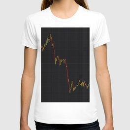 Forex stock market chart T-shirt