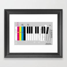 Brief History of Music Framed Art Print