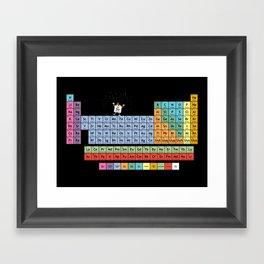 The Element of Surprise Framed Art Print