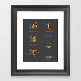 Lesser known uses Framed Art Print