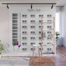 Piano Chords Chart , Digital Art, Fingering Diagram for Beginners Wall Mural