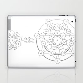 A Hypergeometric Transformation Laptop & iPad Skin
