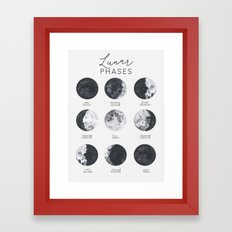 Lunar Phases Framed Art Print