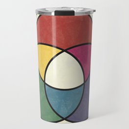 Matthew Luckiesh: The Additive Method of Mixing Colors (1921), vintage re-make Travel Mug