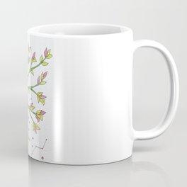 Forest's hear Coffee Mug