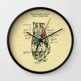 Dorso of right hand Wall Clock