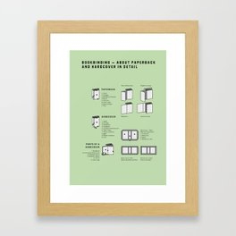 Bookbinding – About Paperback and Hardcover in Detail (in English) Framed Art Print