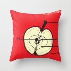 McIntosh Throw Pillow