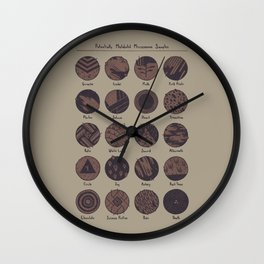 Potentially Mislabeled Microcosmos Samples Wall Clock