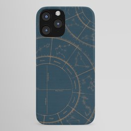 Sidereal Zodiac iPhone Case