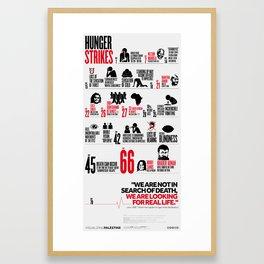 Hunger Strikes Framed Art Print