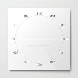 Ternary (Base 3) Wall Clock Metal Print