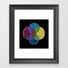 Lou Reed, Farts Framed Art Print