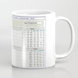 The Big Biscotti - 2010 Winning Fantasy Baseball Roster Coffee Mug