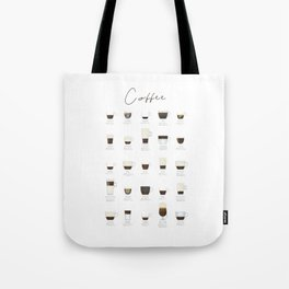 Coffee Types Tote Bag