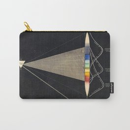 Decomposition of Light Vintage Illustration by Edward Livingston Youmans Carry-All Pouch