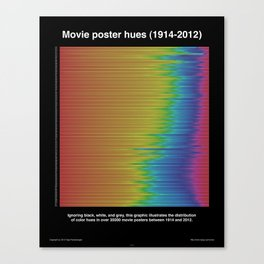 Movie Poster Hues (1914-2012) Canvas Print