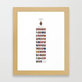 QUEEN ELIZABETH I - Roll of arms of the Knights of the Garter installed during her reign Framed Art Print