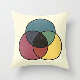 Matthew Luckiesh: The Subtractive Method of Mixing Colors (1921), vintage re-make Throw Pillow