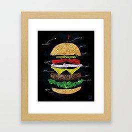 How-To-Build-A-Hamburger Framed Art Print