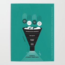 The Literary Factory Poster