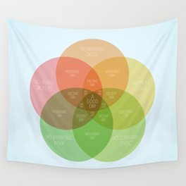 Ice Cube - It Was A Good Day Venn Diagram Wall Tapestry