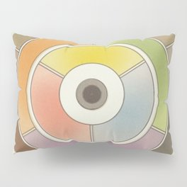 The theory of colouring - Diagram of colour by J. Bacon, 1866, Remake, vintage wash (no text) Pillow Sham