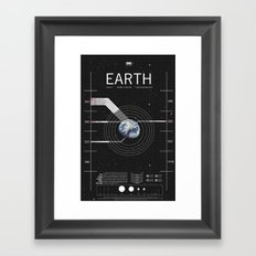 OMG SPACE: Earth 1950 - 2000 Framed Art Print