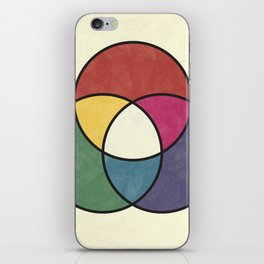 Matthew Luckiesh: The Additive Method of Mixing Colors (1921), vintage re-make iPhone Skin