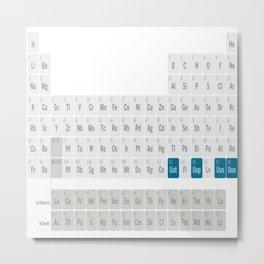 Mendeleev Periodic Table Metal Print