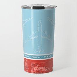 America aviation Travel Mug