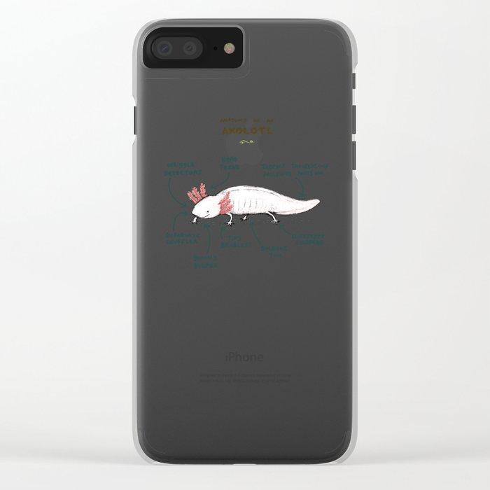 Anatomy of an Axolotl Clear iPhone Case