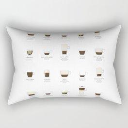 Coffee Chart - Espresso Classics Rectangular Pillow