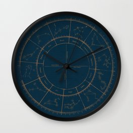 Sidereal Zodiac Wall Clock
