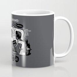Absolutism Explained Coffee Mug