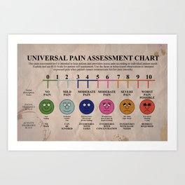 Universal Pain Assessment Chart Art Print