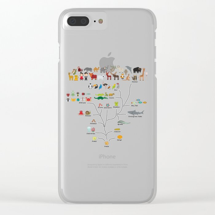 Evolution scale from unicellular organism to mammals. Evolution in biology, scheme evolution Clear iPhone Case