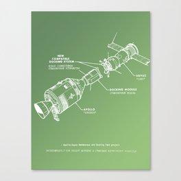 Apollo Meets Soyuz Canvas Print