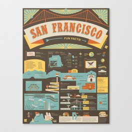 San Francisco Infographic - 59 Illustrated Facts Canvas Print